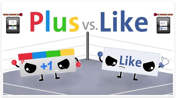 Google Plus Facebook Like