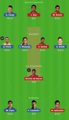 AUS vs BAN dream 11 team | BAN vs AUS