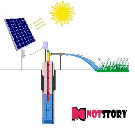 استخدامات الطاقة الشمسية في الزراعة