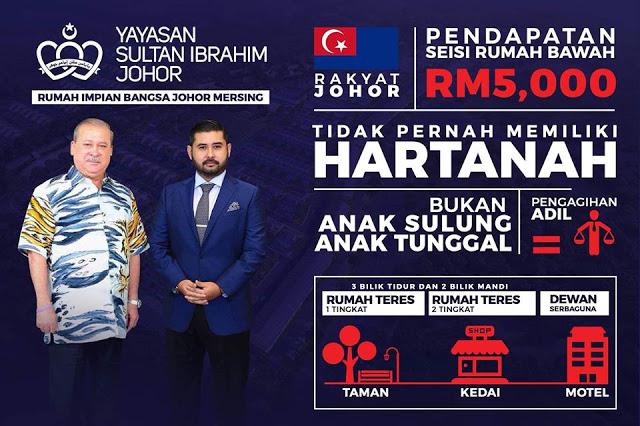 Permohonan Rumah Impian Bangsa Johor 2018 Online