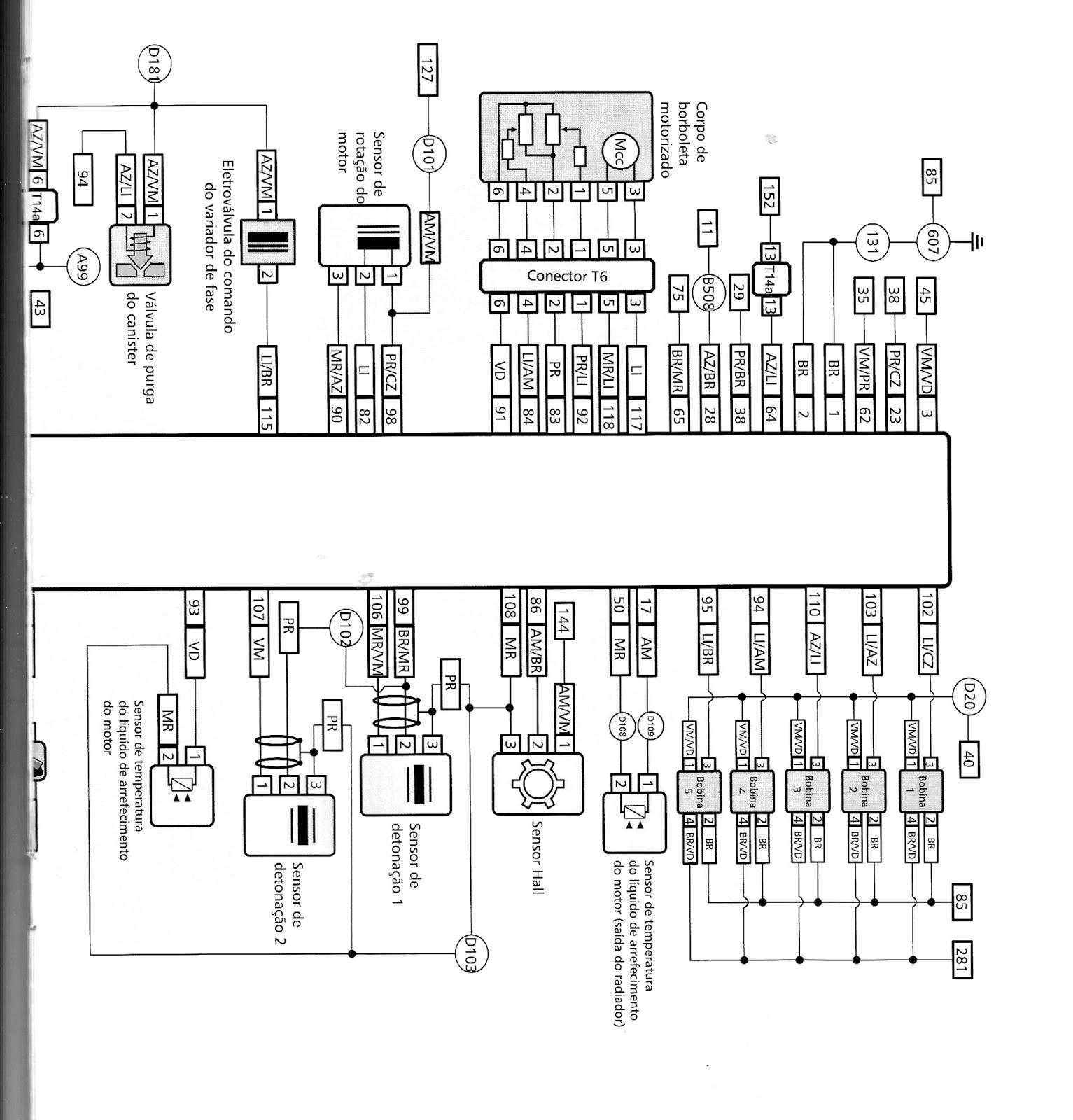 Epaul Garage: Esquema elétrico do VW Jetta 2.5 20V ano