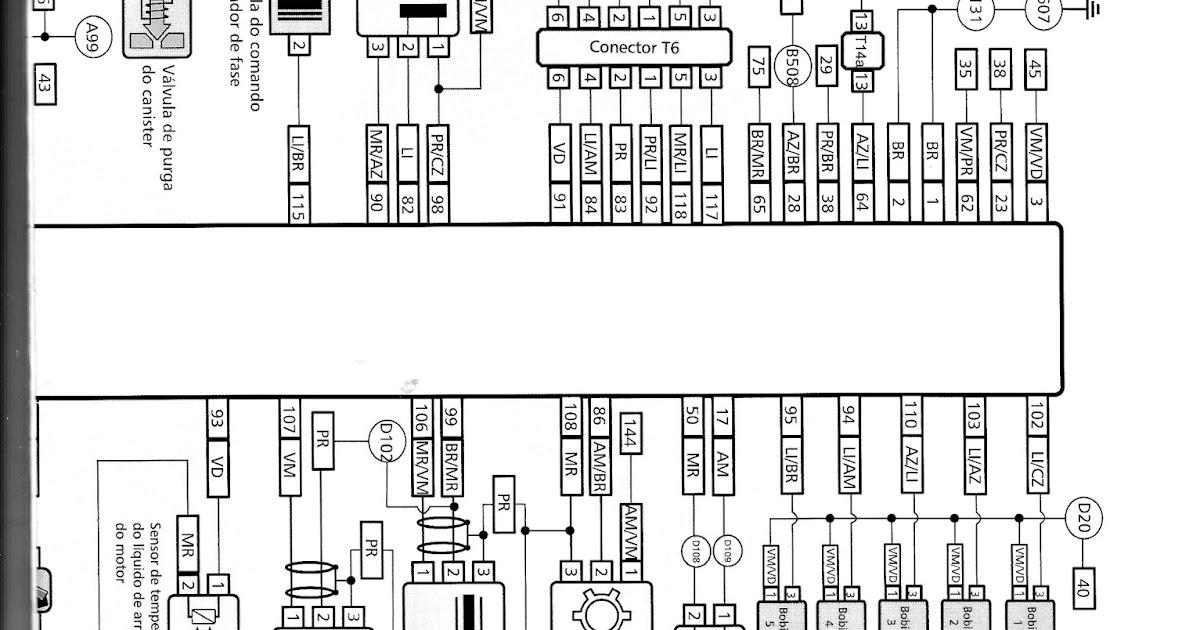 EP Injeção Eletrônica*: Esquema elétrico do VW Jetta 2.5