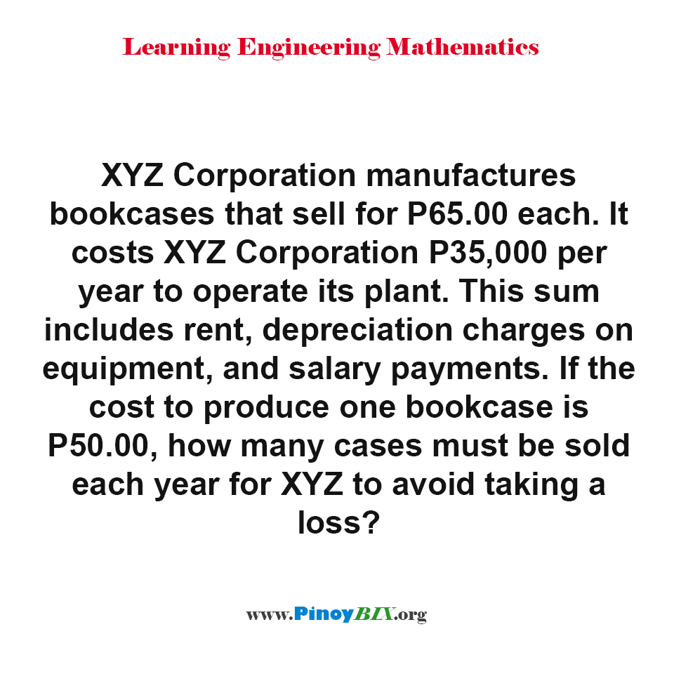 How many cases must be sold each year for XYZ Corporation to avoid taking a loss?