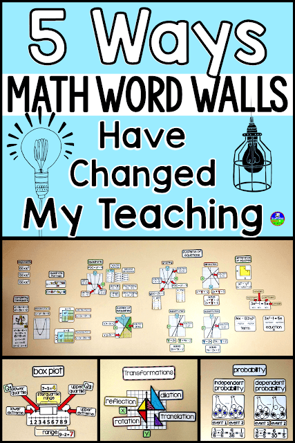 Are you looking for a way teaching math vocabulary in a more visual and conceptual way?  To differentiate for your struggling learners? Every year, it seems we get more and more visual learners coming into our classrooms, learners who benefit from math word walls that show concepts and vocabulary in action. This approach has worked wonders in my classroom and I know it will in yours! Adding a visual math word wall to my classroom completely changed how my students access our math vocabulary and the concepts we learn in class. Our math word walls are covered in examples and visuals that show the math concepts in context along with the vocabulary words we cover in class.