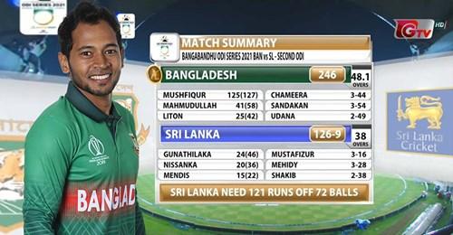 हारा श्रीलंका रोया पाकिस्तान, भारत से कोसो आगे निकला बांग्लादेश, इंग्लैंड-ऑस्ट्रेलिया गम में डूबे