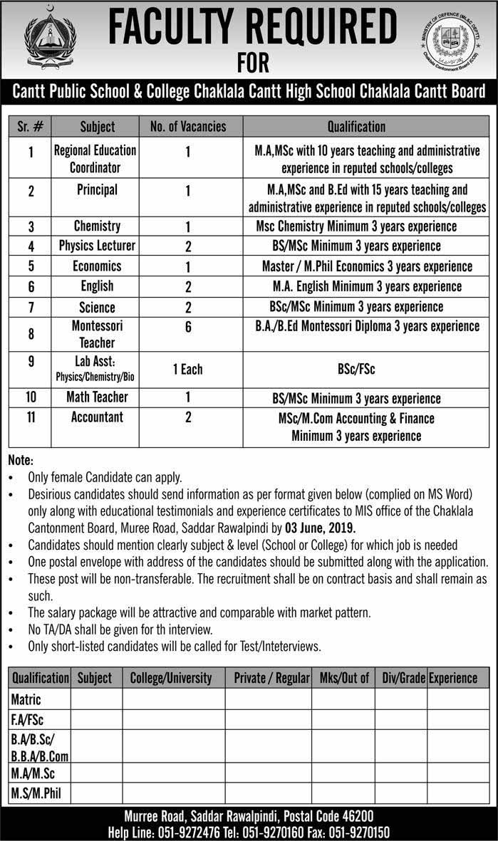 Jobs in Cantt Public School & college Chaklala Cantt