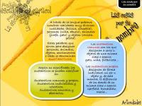 http://conteni2.educarex.es/mats/80519/contenido/2fondocontenidos_nombre.htm
