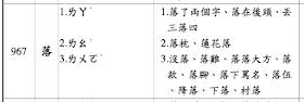 Learn Chinese .Teach Chinese. 紐約 教中文 筆記: 破音字 多音字的讀法