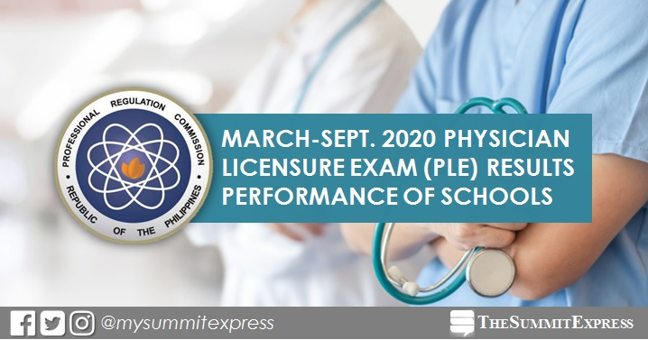 RESULTS: March, September 2020 Physician board exam PLE performance of schools