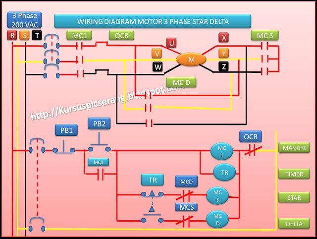 Belajar Wiring Diagram Plc : Cara membuat wiring diagram plc jeffdoedesign