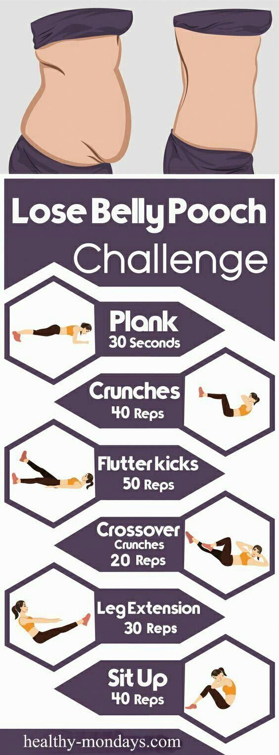 Belly workout,Fat burning,Exercise belly pooch,Lose belly