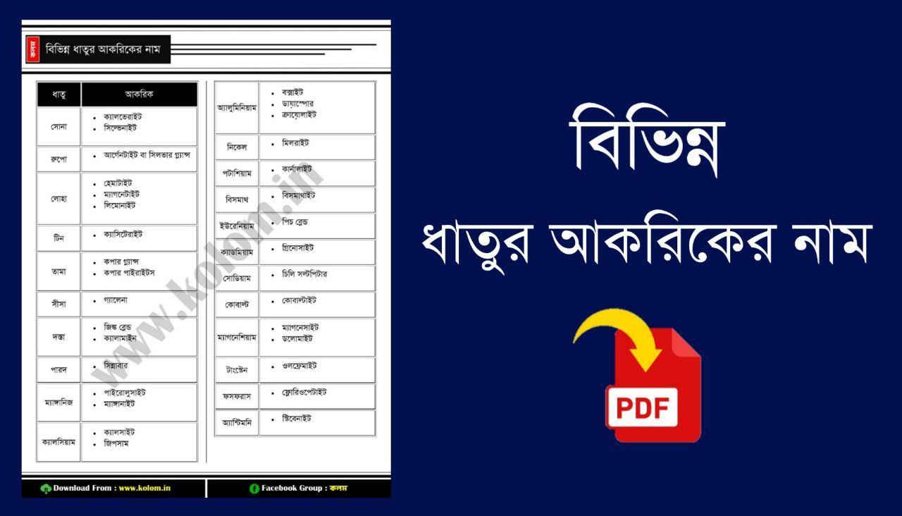 বিভিন্ন ধাতুর আকরিকের নামের তালিকা PDF - List of Important Metals and Their Ores in Bengali PDF