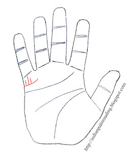 Which Line On Hand Indicates Male Child (Son) & Female Child (Daughter) In Palmistry