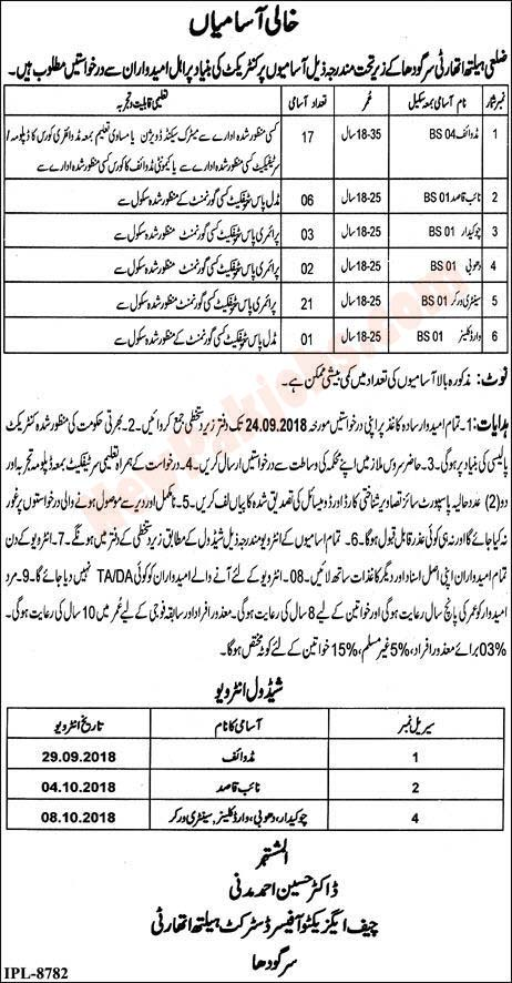 New Vacancies in  District Health Authority Sargodha