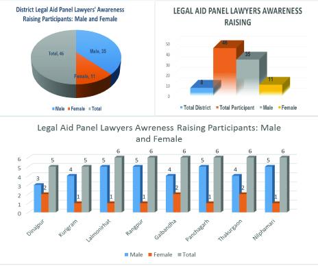 legal aid