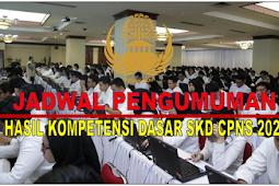 Jadwal Pengumuman Hasil Kompetensi Dasar SKD CPNS 2020