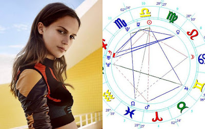 Wiki Alicia Vikander birth chart  personality traits