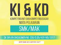 Kelompok Matpel Pada Penyusunan Rpp Smk Kurikulum 2013 Revisi 2017