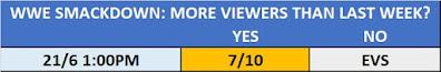 26/6/20 Smackdown TV Prop Bet