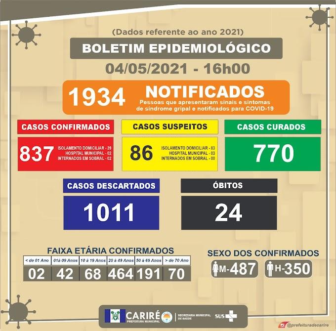 Boletim do Covid-19 desta terça-feira (04/05), às 16:00h, em Cariré (Dados referentes a 2021)