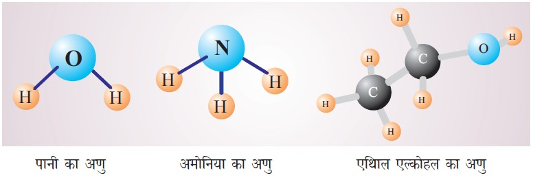 पानी, अमोनिया, इथाइल एल्कोहल के अणु