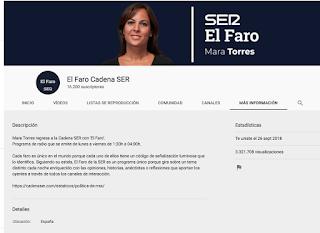 """Visitas acumuladas del canal """"El Faro"""""""