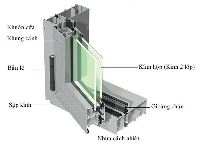 Dự án Eco Green Sài Gòn sử dụng kính chống nhiệt