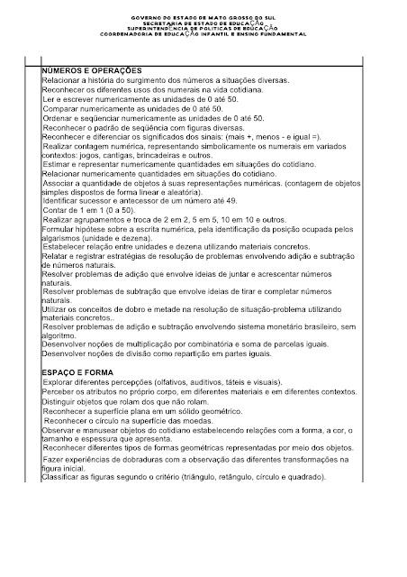 Conteúdo Matemática 1º ano Ensino Fundamental