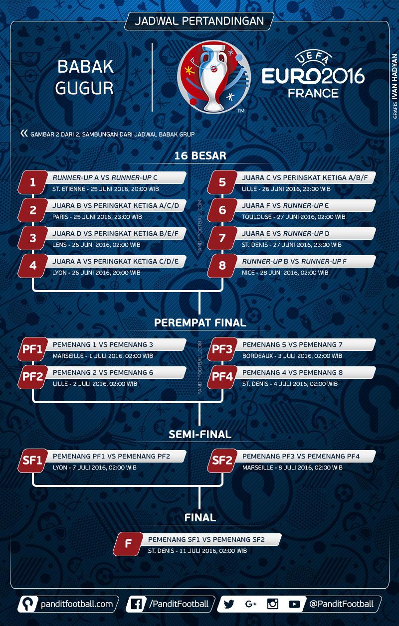 Gambar Jadwal EURO 2016