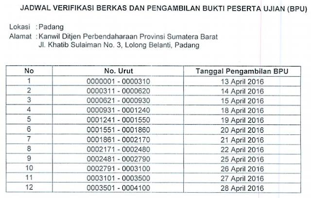Jadwal Verifikasi Berkas STAN Padang