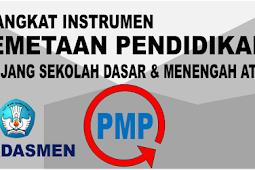 Permendikbud Prosedur Proses Pembelajaran Jenjang SD, SMP, SMA/SMK