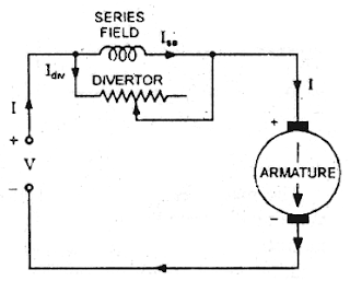 electrical topics: Speed Control of DC Series Motors