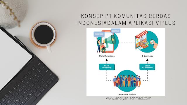 PT Komunitas Cerdas Indonesia Aplikasi Viplus