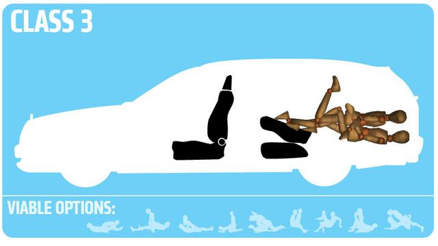 As 10 melhores posições para dares uma no carro
