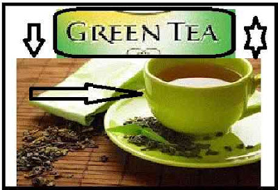Good Antioxidant Instead Of Tea, Green Tea Value for Health.