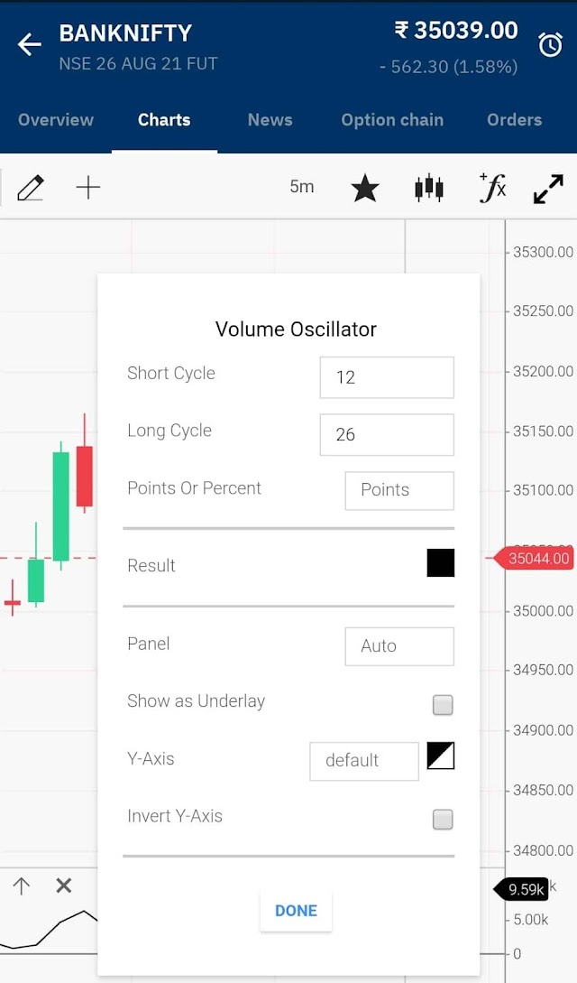 Know in Deep about Volume Oscillator indicator in 2021