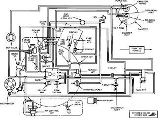 Wiring Diagram Blog: 1997 Jeep Grand Cherokee Vacuum Line