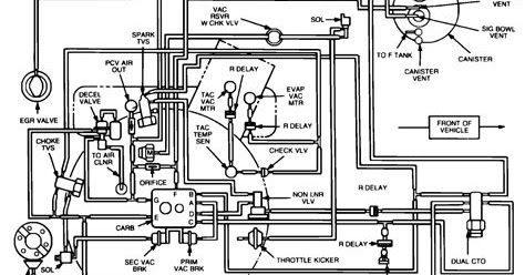Wiring Diagram Blog: 1997 Jeep Grand Cherokee Vacuum Line