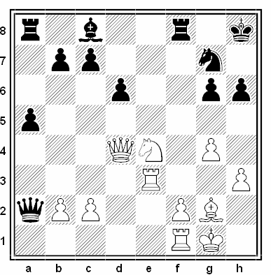 Posición de la partida de ajedrez Luis Bianchi - Jesús Romero (Buenos Aires, 1984)