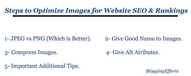 5 steps to optimize images for website seo & rankings