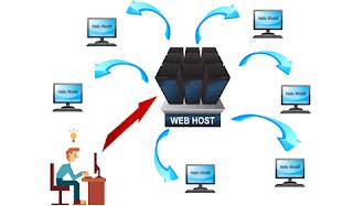 Tìm hiểu về dịch vụ hosting và chi tiết về nó