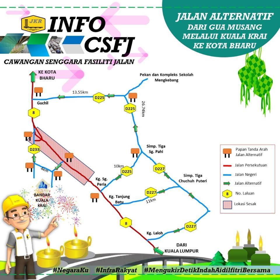 Jalan Alternatif Dari Gua Musang Melalui Kuala Krai Ke Kota Bharu