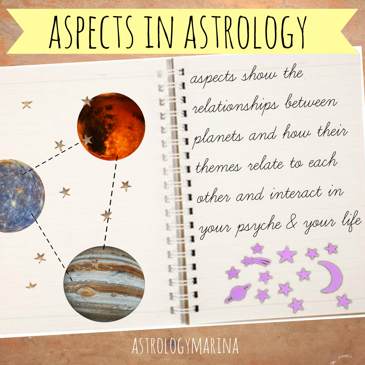 Astrology marina what are aspects in astrology how do i find out this is going to be a quick and simple introduction to the astrological aspects simply to lay the foundation of basic knowledge because i want to start nvjuhfo Gallery