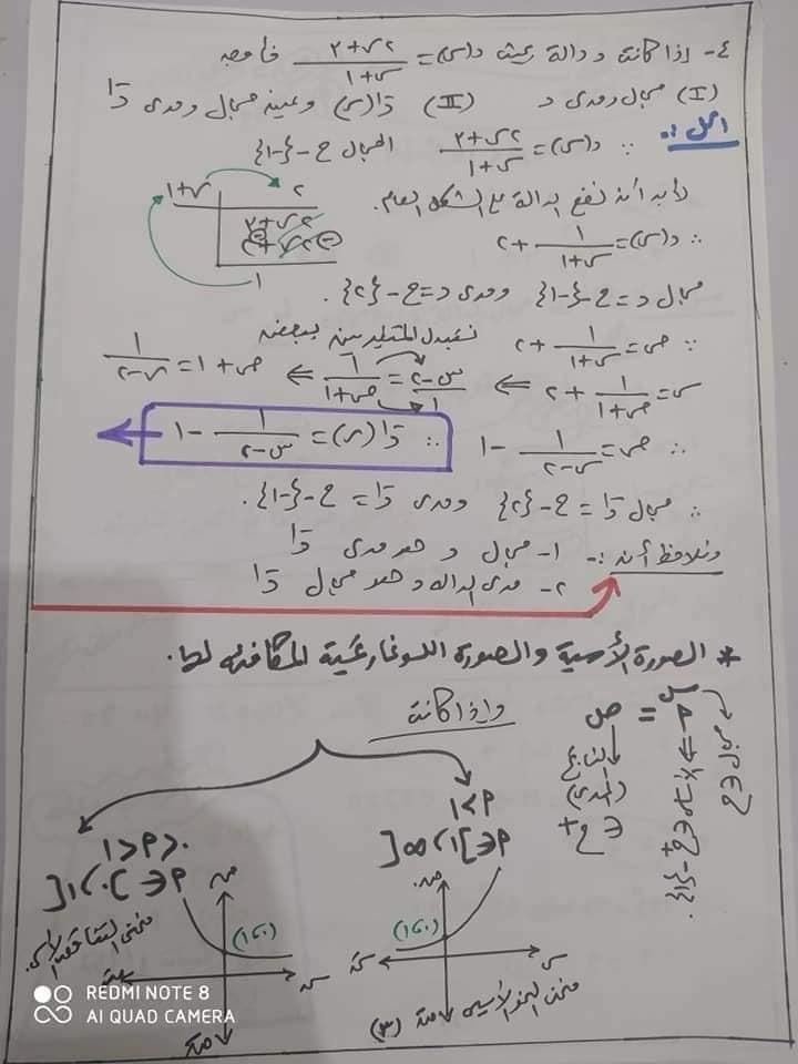 مراجعه جبر 2 ثانوي بالاجابات أ/ يحيي شعيشع 3