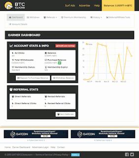 شرح موقع btc click للربح من البيتكوين