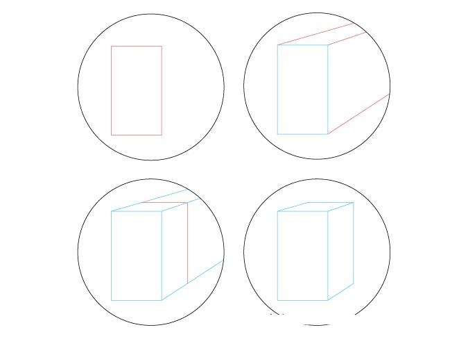 Menggambar objek dasar dalam perspektif satu titik