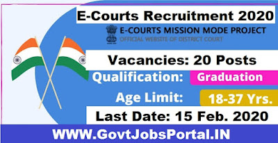 E-Courts Punjab Recruitment 2020
