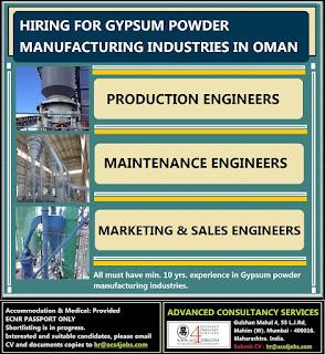 Gypsum Powder Manufacturing Industries
