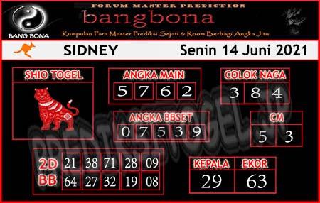 Prediksi Bangbona Sydney Senin 14 Juni 2021