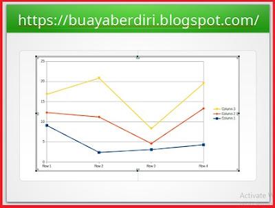Contoh Chart Line pada Libre Office Impress